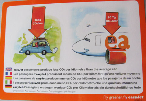lable in aircraft comparing CO2 emissions