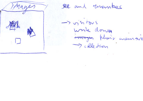 Brigitte's drawing of physical memory artifact showing the sense see
