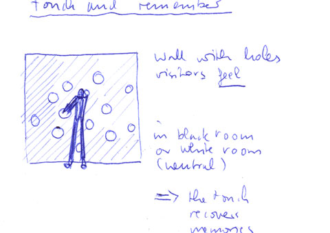 Brigitte's drawing of physical memory artifact showing the sense touch
